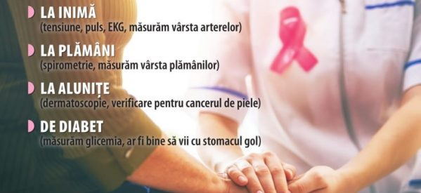 Testări gratuite pentru depistarea cancerului de sân la Căianu Mic- 20 și 21 octombrie